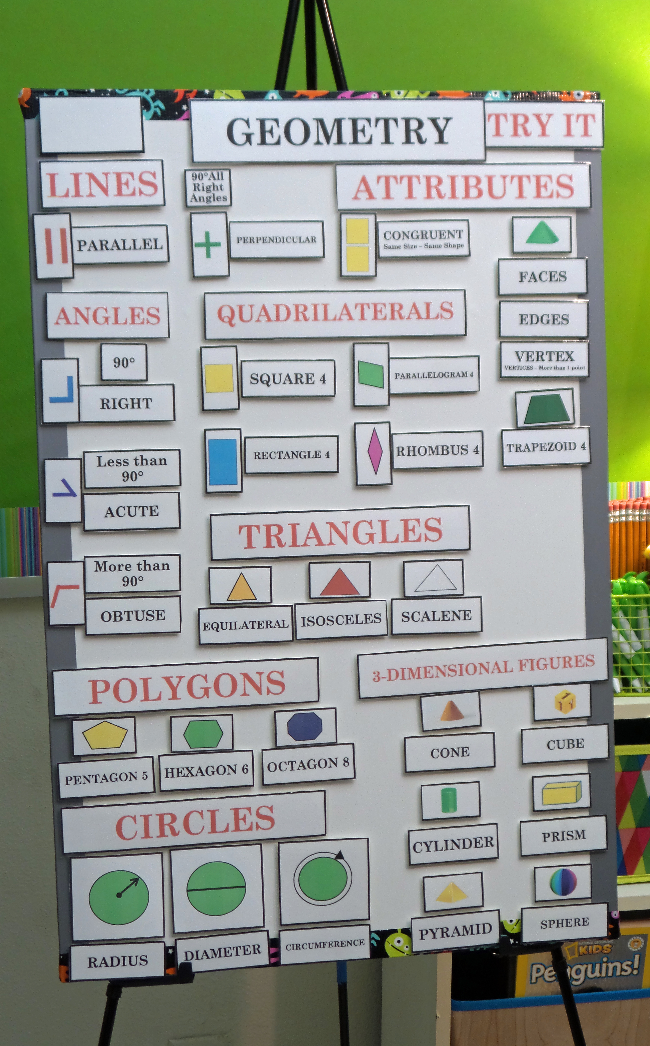 Active Anchor Charts Geometry