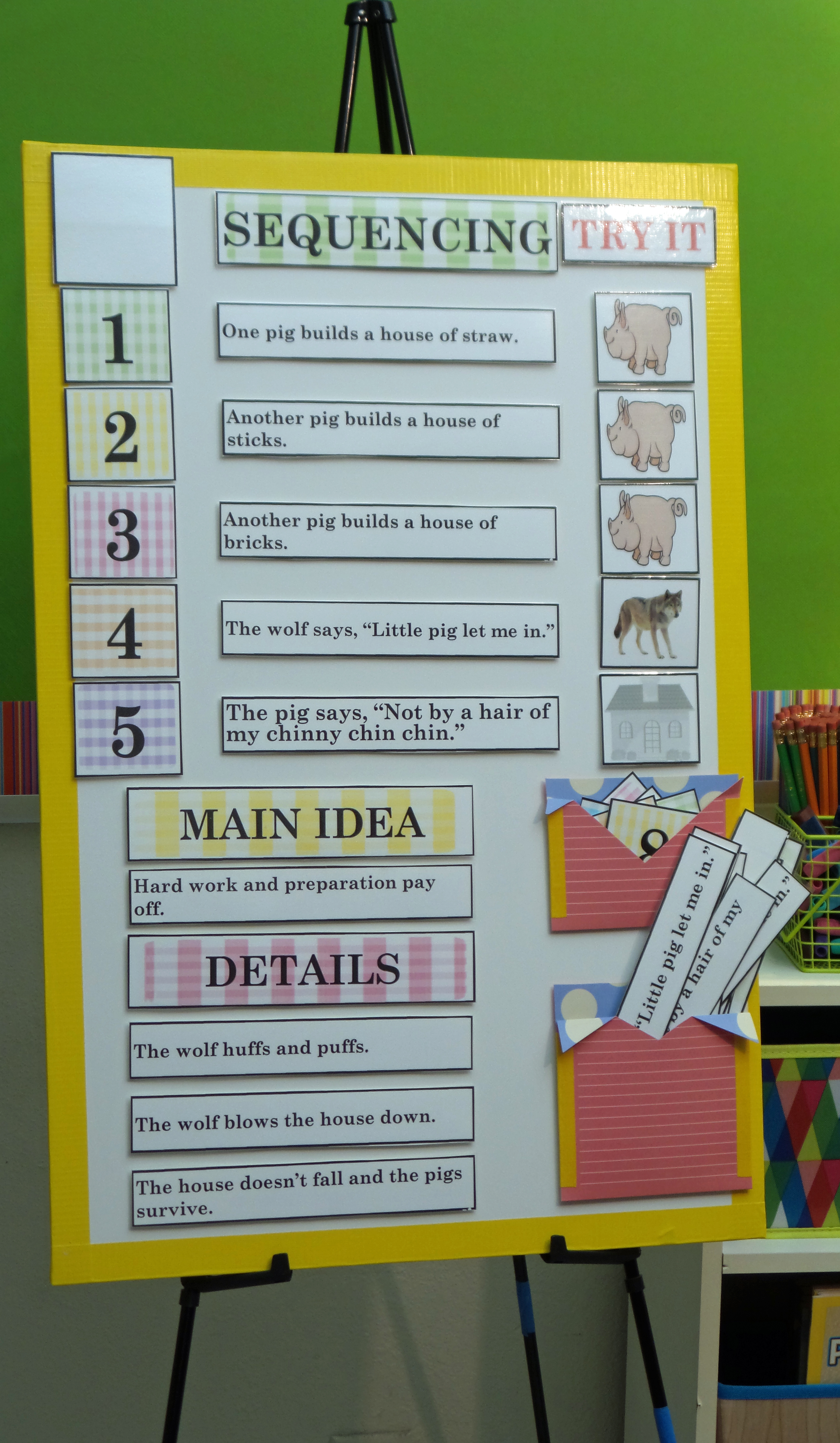 Active Anchor Charts Sequence