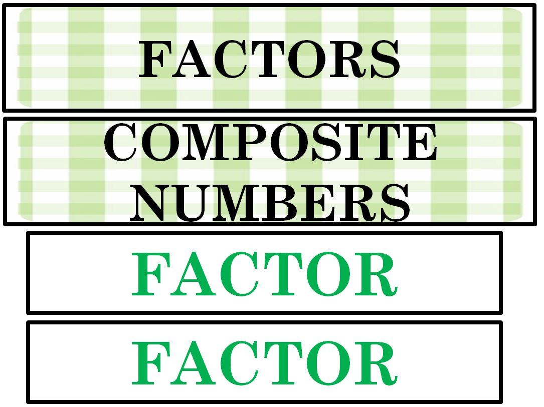 Active Anchor Chart Factors