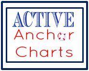 Active Anchor Charts