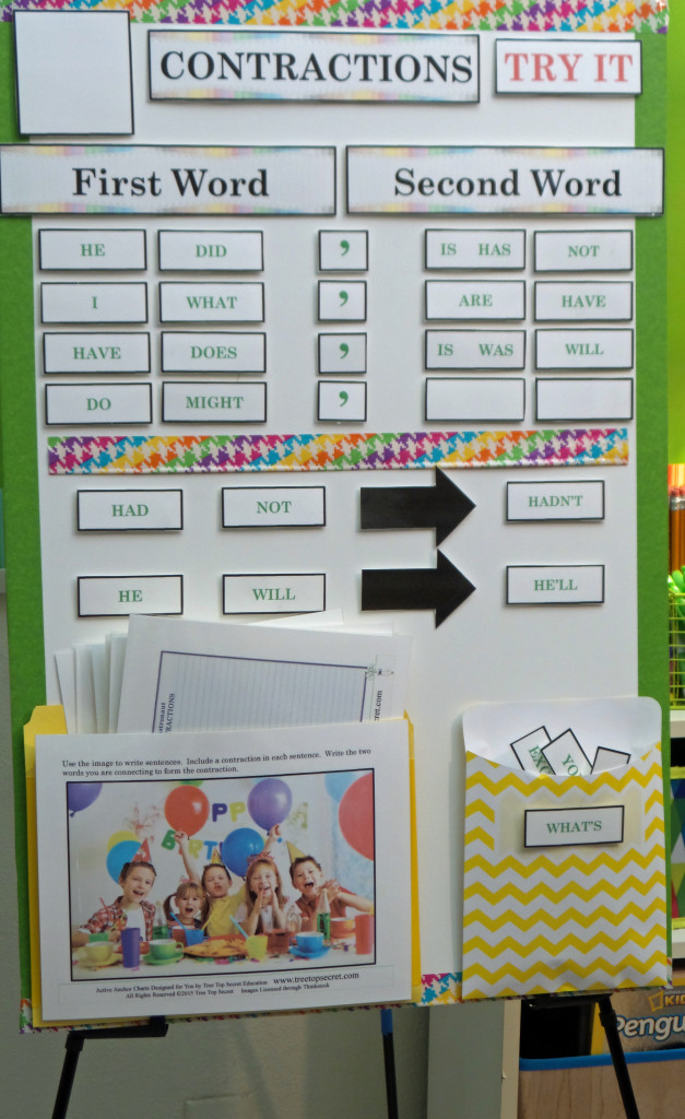 Active Anchor Charts Contractions