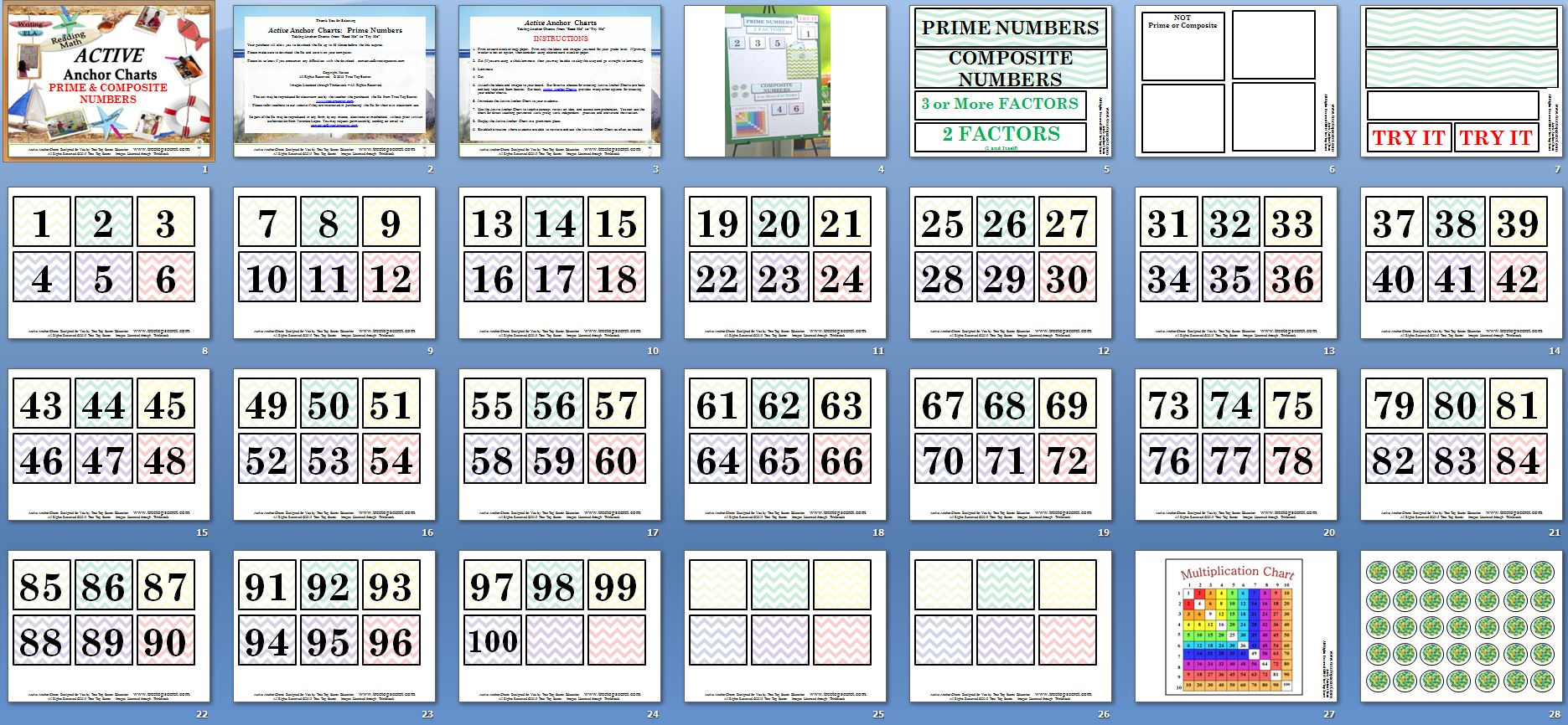 Active Anchor Chart Prime Numbers Treetopsecret Education Composite